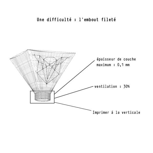 comment imprimer un filetage avec une imprimante 3D