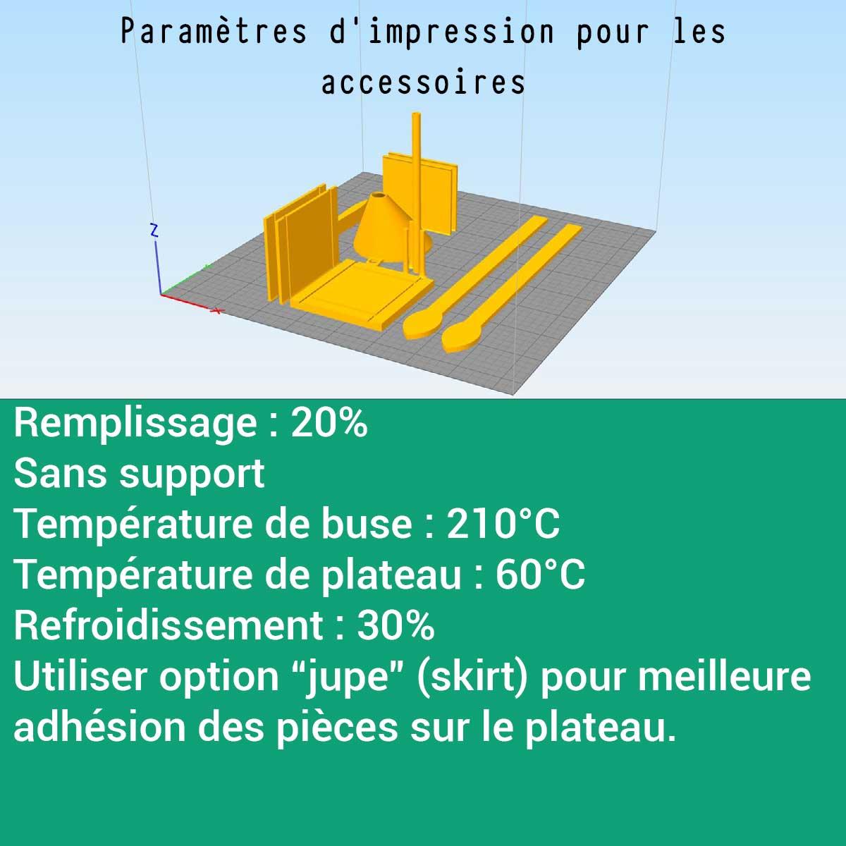 paramètres d'impression pour les accessoires de la boite a fil moulage silicone et impression 3D